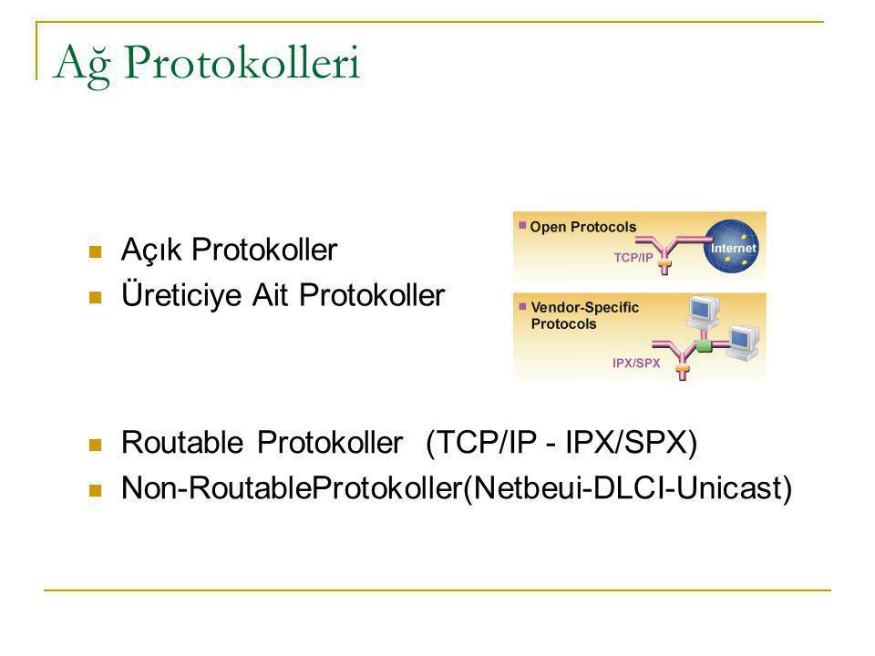 Ağ Protokolleri Açık Protokoller Üreticiye Ait Protokoller