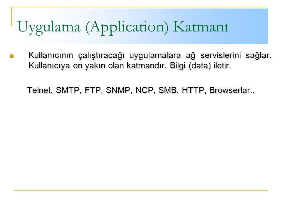 Uygulama (Application) Katmanı
