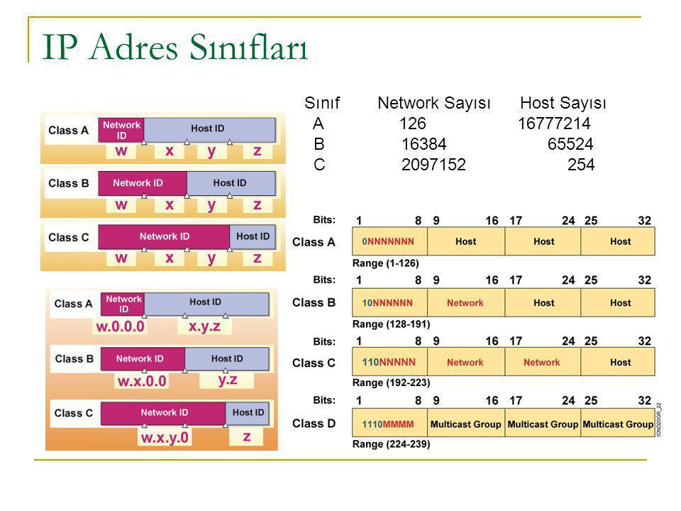IP Adres Sınıfları Sınıf Network Sayısı Host Sayısı A 126 16777214