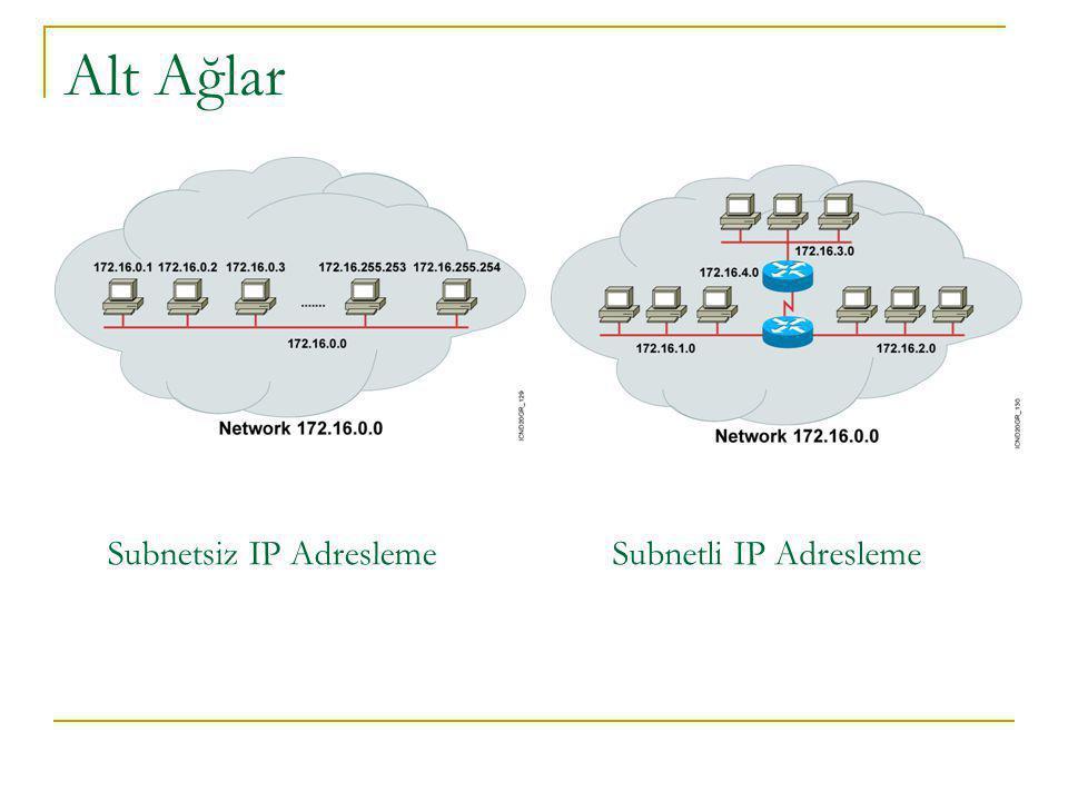 Subnetsiz IP Adresleme