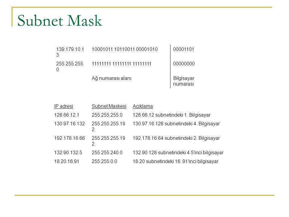 Subnet Mask 139.179.10.13. 10001011 10110011 00001010. 00001101. 255.255.255.0. 11111111 11111111 11111111.
