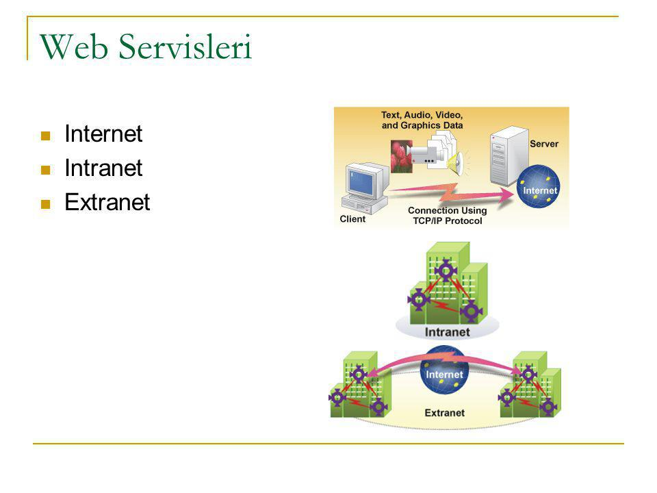 Web Servisleri Internet Intranet Extranet