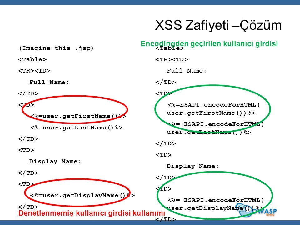 XSS Zafiyeti –Çözüm Encodingden geçirilen kullanıcı girdisi