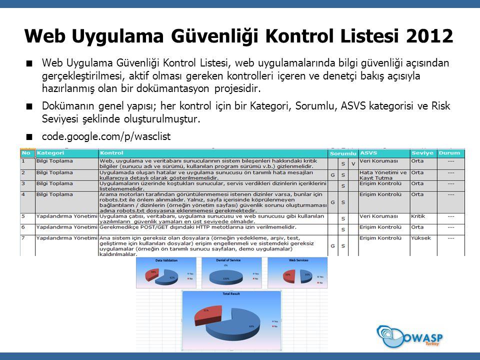 Web Uygulama Güvenliği Kontrol Listesi 2012