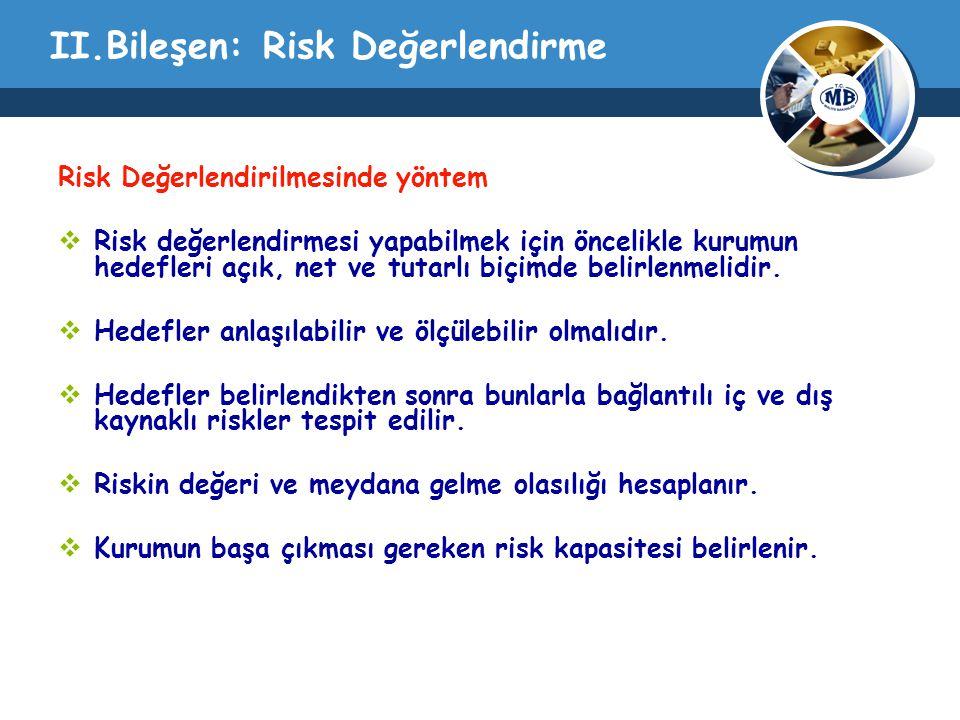 II.Bileşen: Risk Değerlendirme