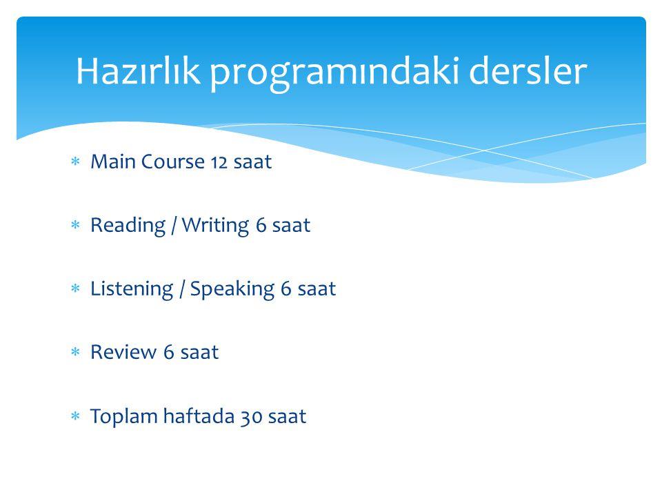 Hazırlık programındaki dersler