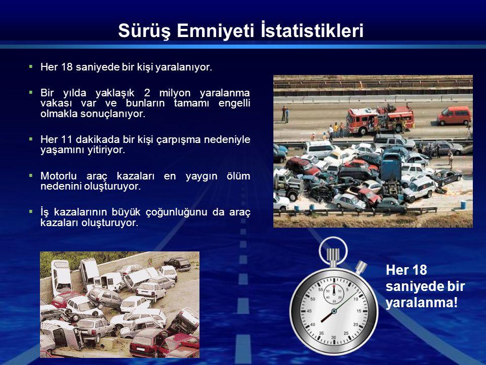 Sürüş Emniyeti İstatistikleri