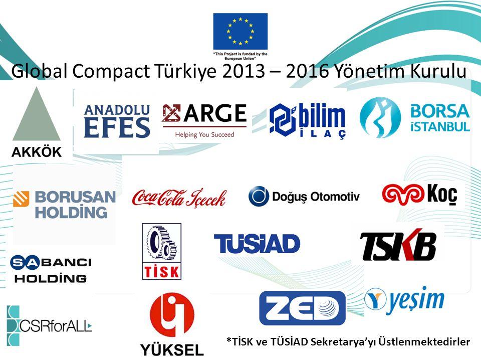 Global Compact Türkiye 2013 – 2016 Yönetim Kurulu