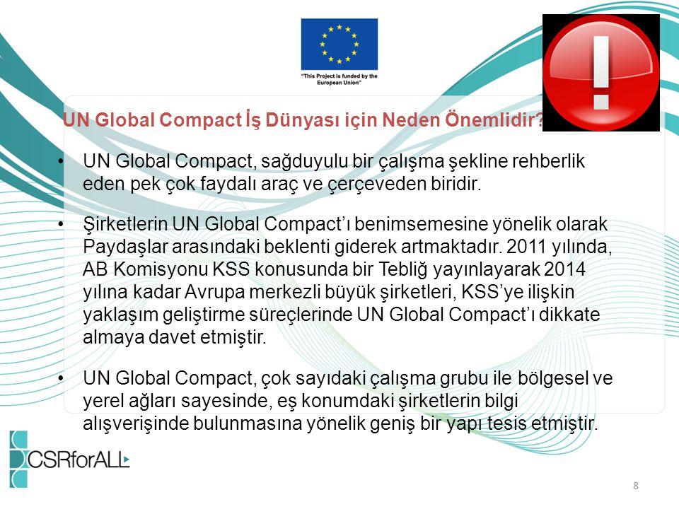 UN Global Compact İş Dünyası için Neden Önemlidir