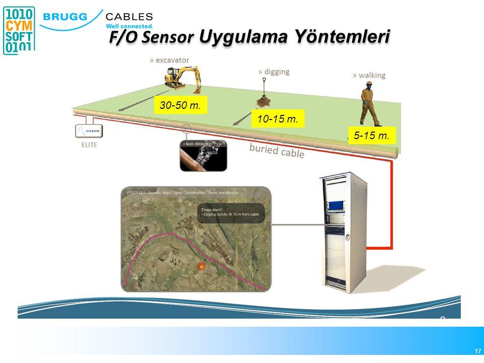F/O Sensor Uygulama Yöntemleri