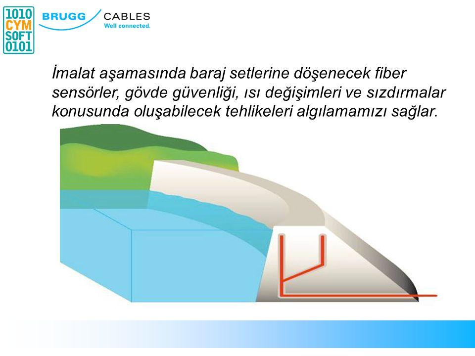 İmalat aşamasında baraj setlerine döşenecek fiber sensörler, gövde güvenliği, ısı değişimleri ve sızdırmalar konusunda oluşabilecek tehlikeleri algılamamızı sağlar.