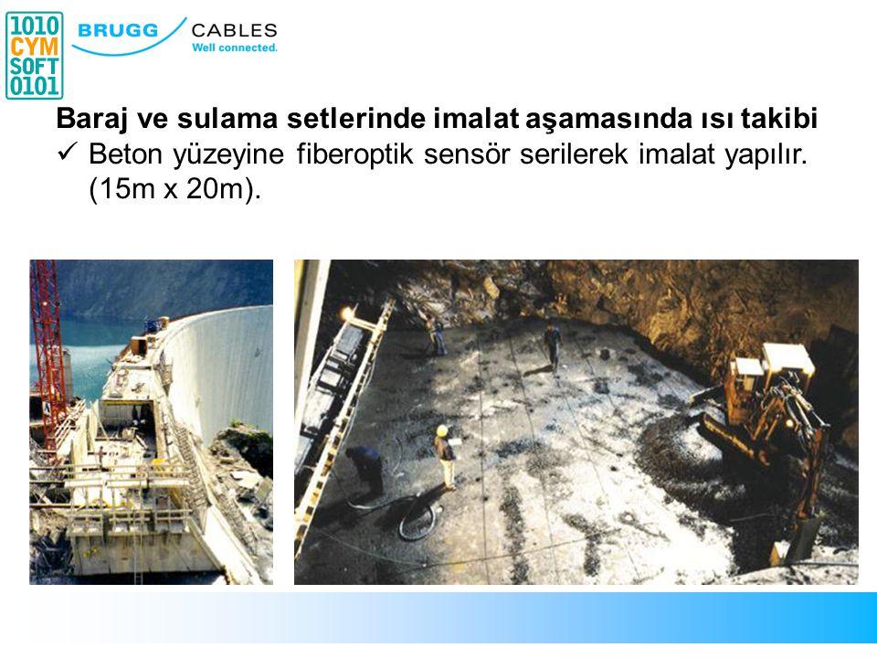 Baraj ve sulama setlerinde imalat aşamasında ısı takibi