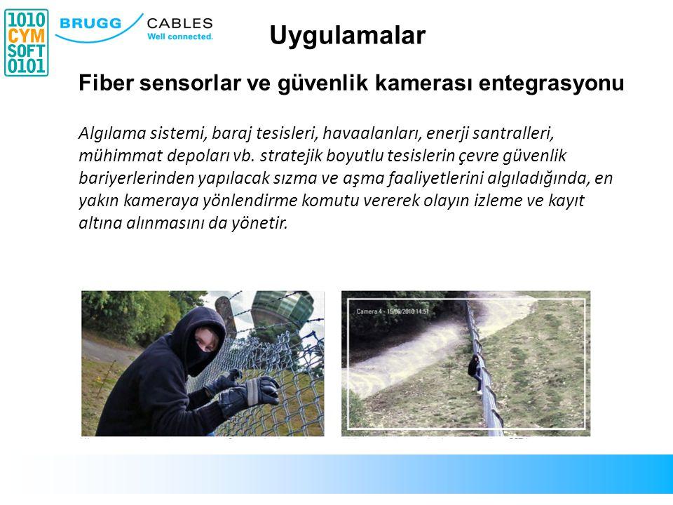 Uygulamalar Fiber sensorlar ve güvenlik kamerası entegrasyonu