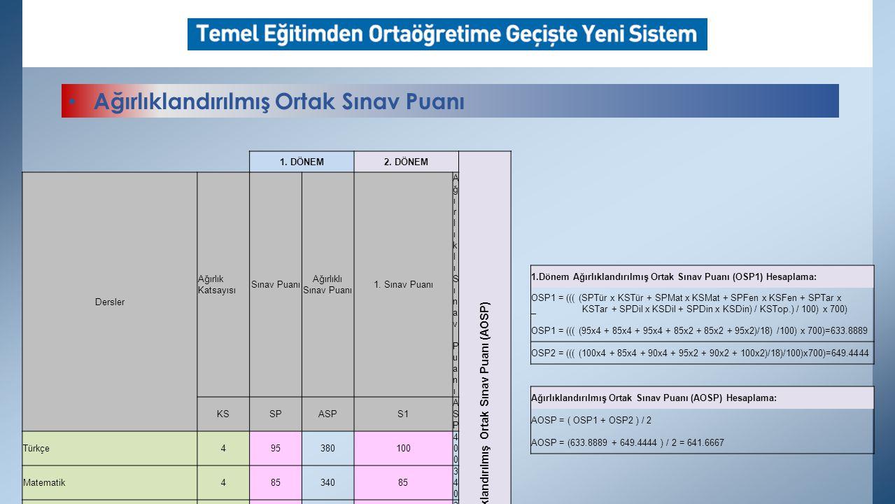 Ağırlıklandırılmış Ortak Sınav Puanı (AOSP)