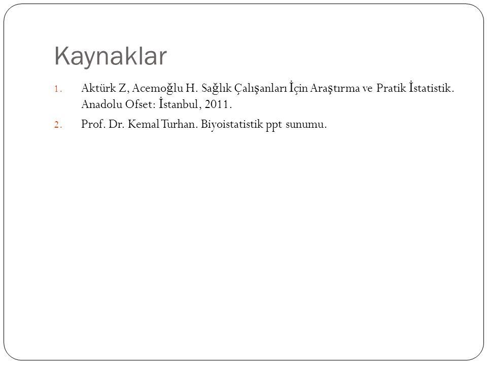 Kaynaklar Aktürk Z, Acemoğlu H. Sağlık Çalışanları İçin Araştırma ve Pratik İstatistik. Anadolu Ofset: İstanbul, 2011.