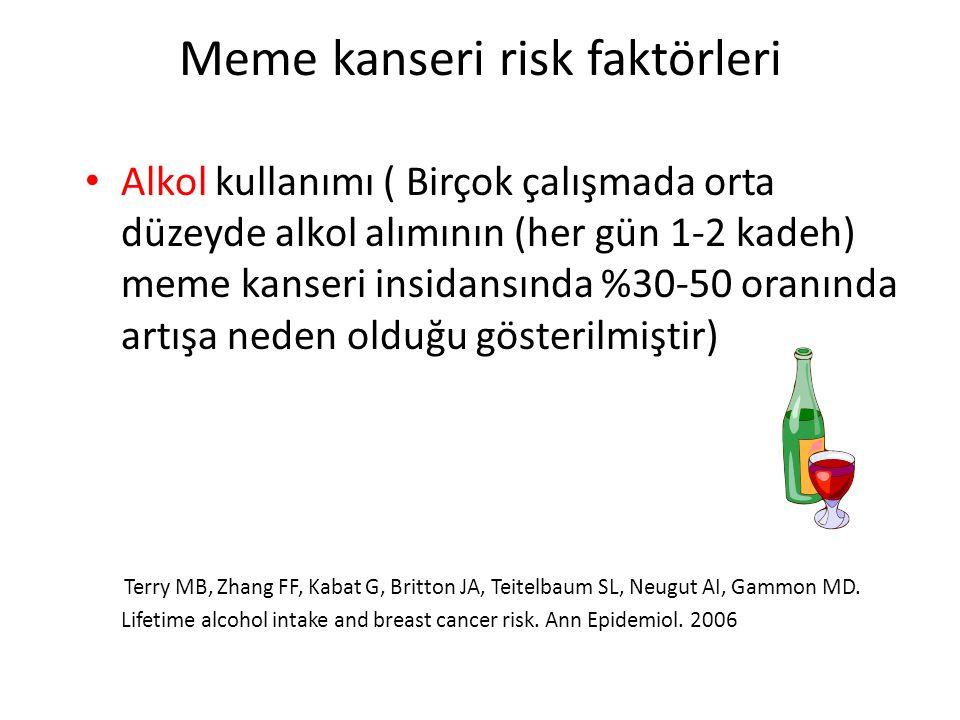 Meme kanseri risk faktörleri