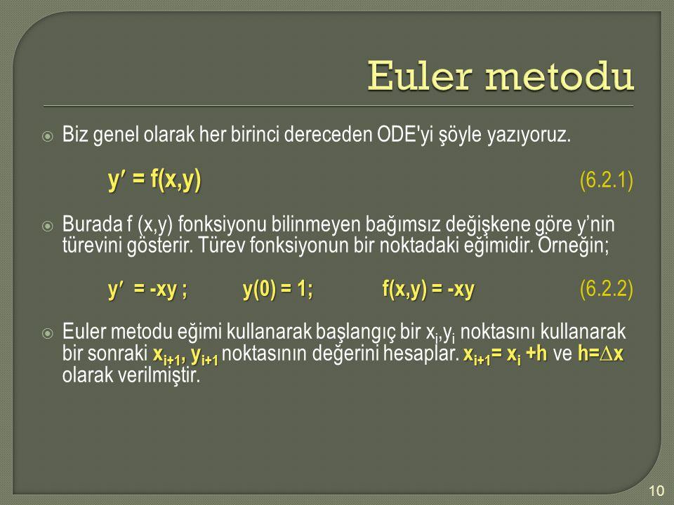 Euler metodu Biz genel olarak her birinci dereceden ODE yi şöyle yazıyoruz. y = f(x,y) (6.2.1)