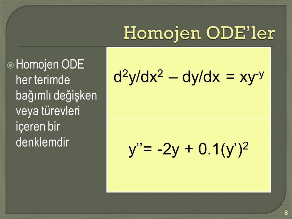 Homojen ODE'ler d2y/dx2 – dy/dx = xy-y y''= -2y + 0.1(y')2