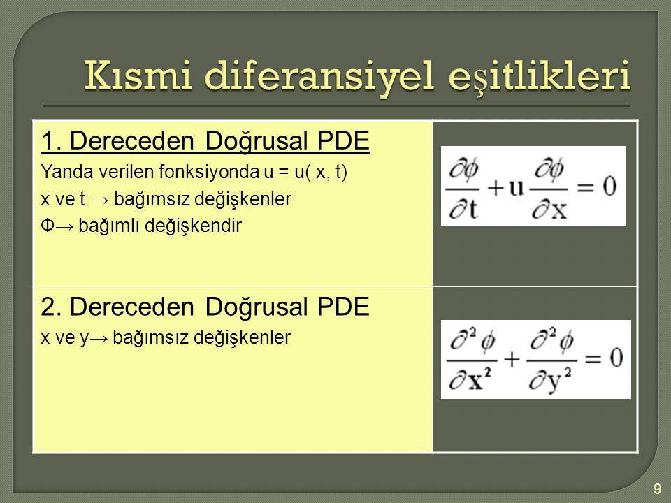 Kısmi diferansiyel eşitlikleri