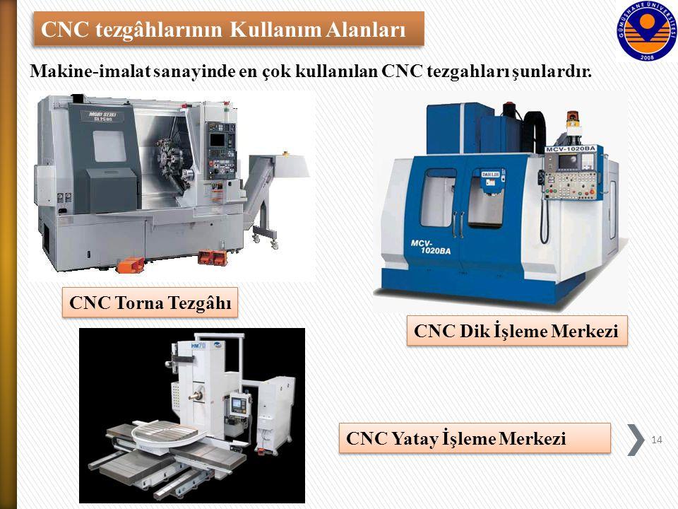 CNC tezgâhlarının Kullanım Alanları