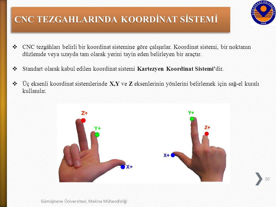 CNC TEZGAHLARINDA KOORDİNAT SİSTEMİ