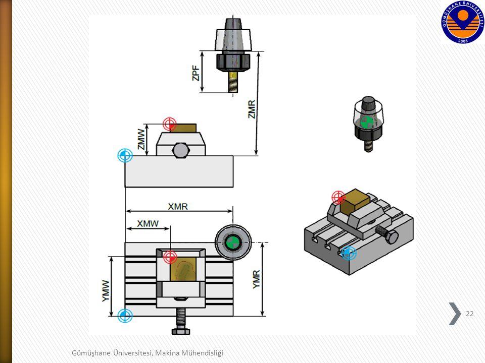 Gümüşhane Üniversitesi, Makina Mühendisliği