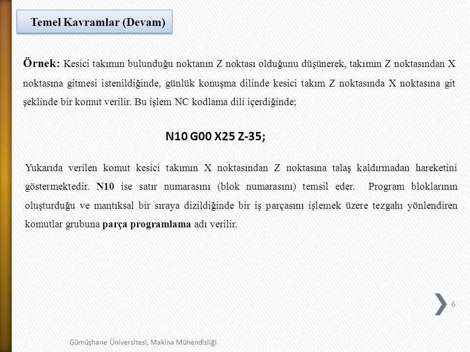 N10 G00 X25 Z-35; Temel Kavramlar (Devam)