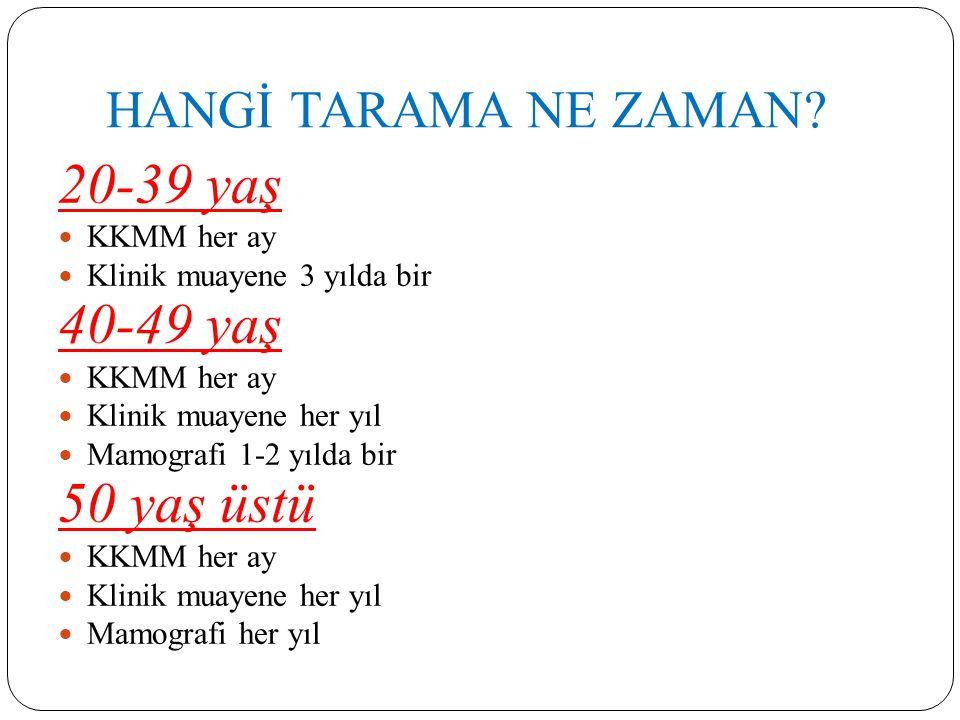 20-39 yaş 40-49 yaş 50 yaş üstü HANGİ TARAMA NE ZAMAN KKMM her ay