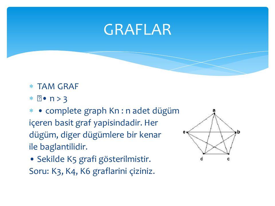 GRAFLAR TAM GRAF • n > 3 • complete graph Kn : n adet dügüm