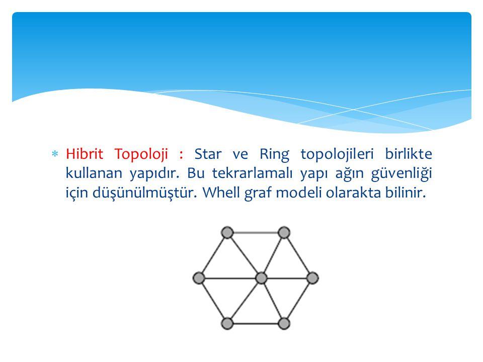 Hibrit Topoloji : Star ve Ring topolojileri birlikte kullanan yapıdır