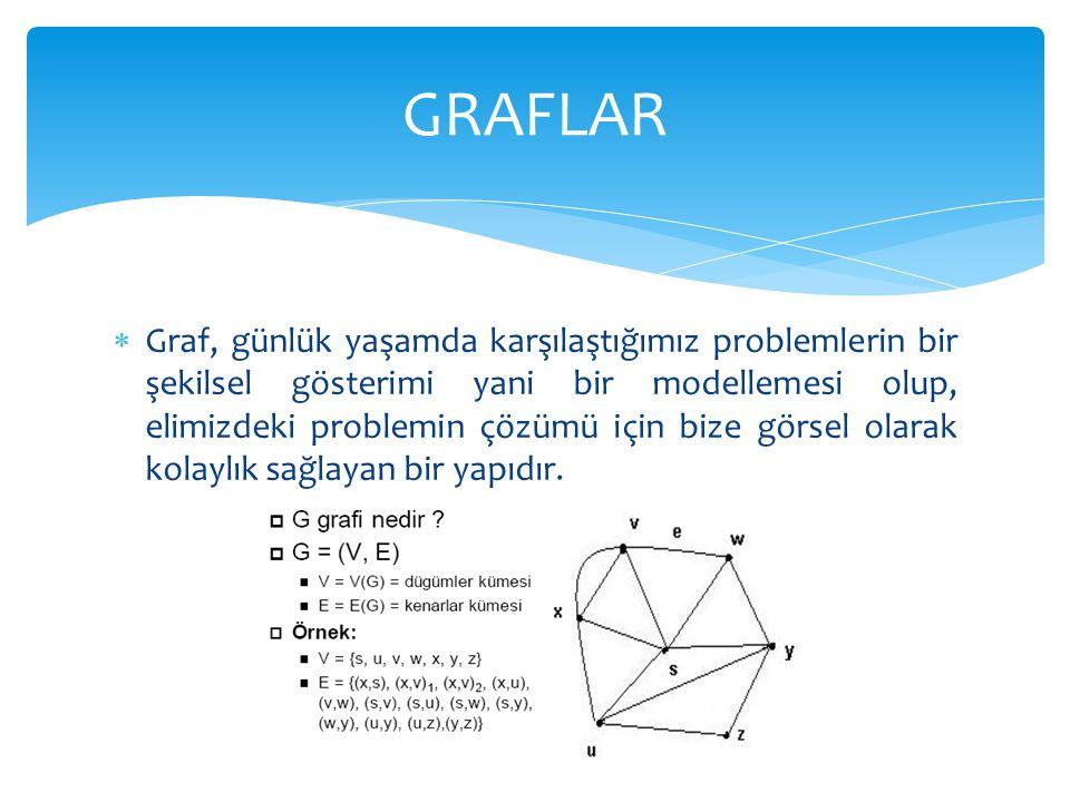 GRAFLAR