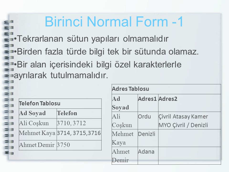 Birinci Normal Form -1 Tekrarlanan sütun yapıları olmamalıdır
