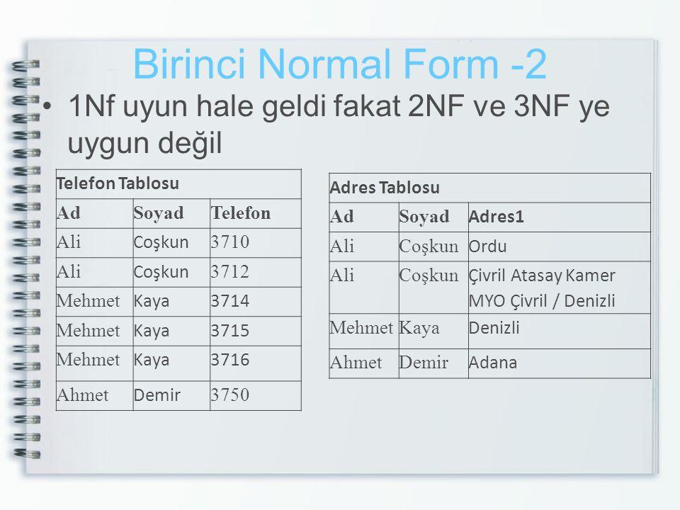 Birinci Normal Form -2 1Nf uyun hale geldi fakat 2NF ve 3NF ye uygun değil. Telefon Tablosu. Ad. Soyad.