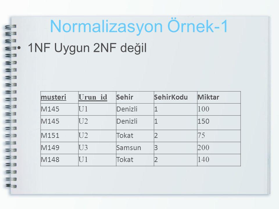 Normalizasyon Örnek-1 1NF Uygun 2NF değil musteri Urun_id Sehir