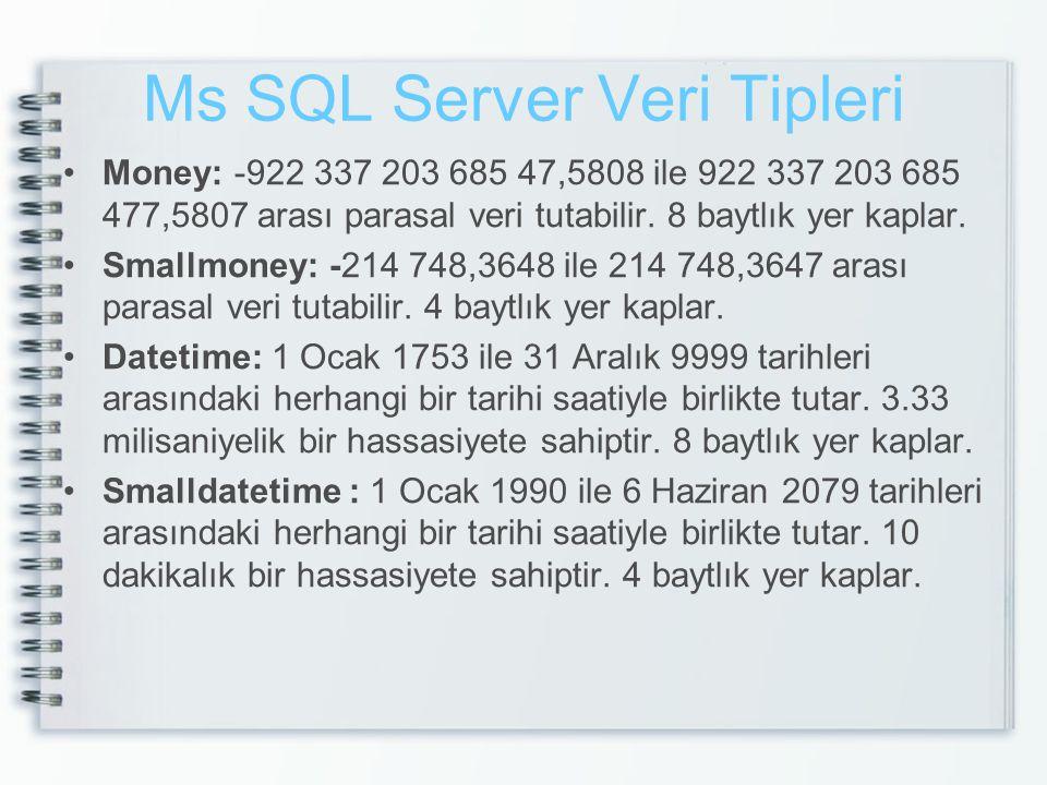 Ms SQL Server Veri Tipleri