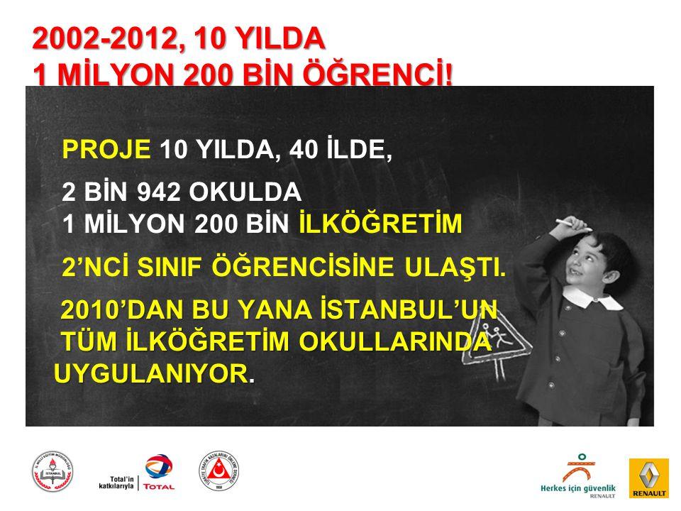 2002-2012, 10 YILDA 1 MİLYON 200 BİN ÖĞRENCİ!