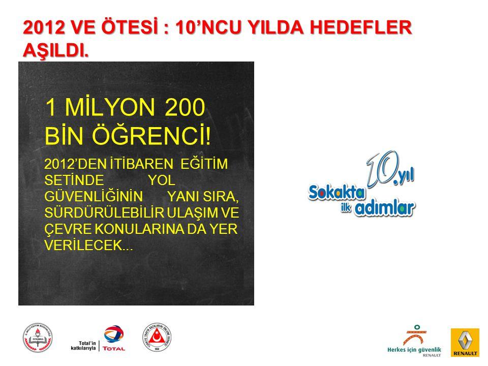2012 VE ÖTESİ : 10'NCU YILDA HEDEFLER AŞILDI.