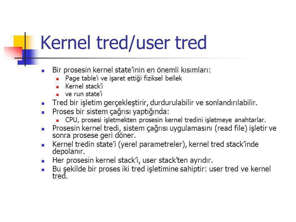 Kernel tred/user tred Bir prosesin kernel state'inin en önemli kısımları: Page table'ı ve işaret ettiği fiziksel bellek.