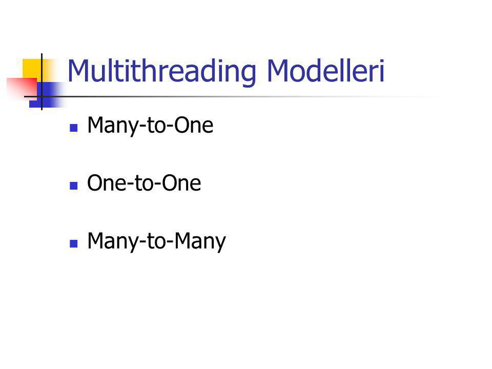 Multithreading Modelleri