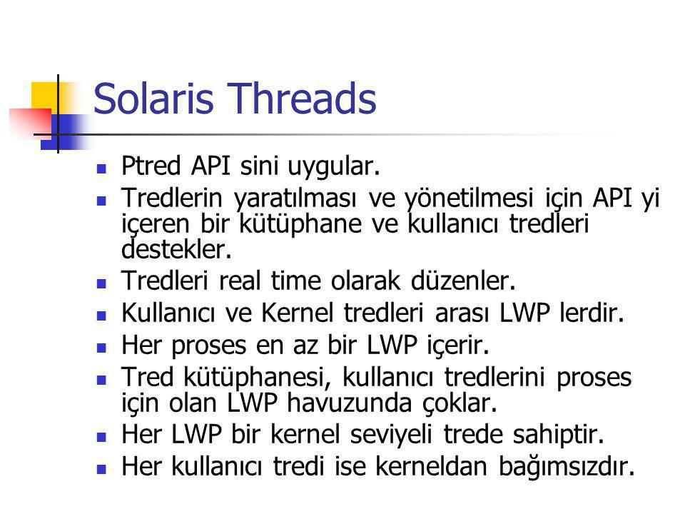 Solaris Threads Ptred API sini uygular.