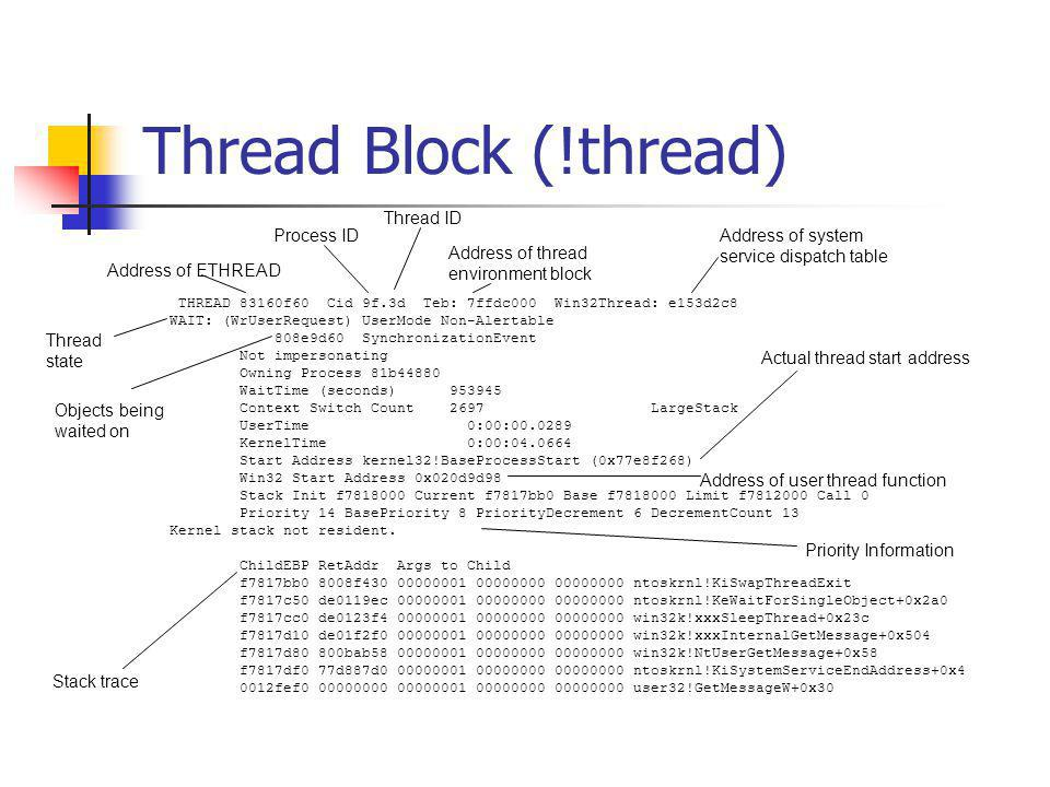 Thread Block (!thread) Thread ID Process ID Address of system