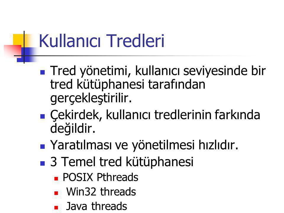 Kullanıcı Tredleri Tred yönetimi, kullanıcı seviyesinde bir tred kütüphanesi tarafından gerçekleştirilir.