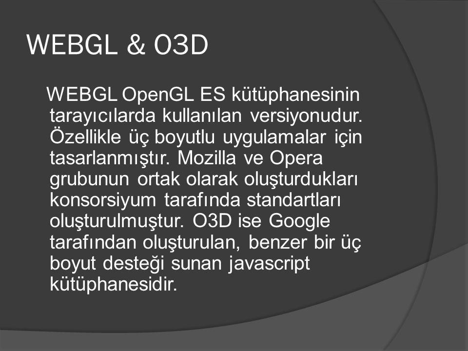 WEBGL & O3D