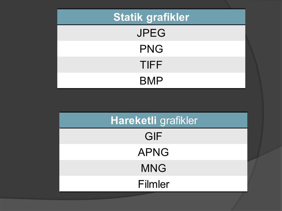 Statik grafikler JPEG PNG TIFF BMP Hareketli grafikler GIF APNG MNG Filmler