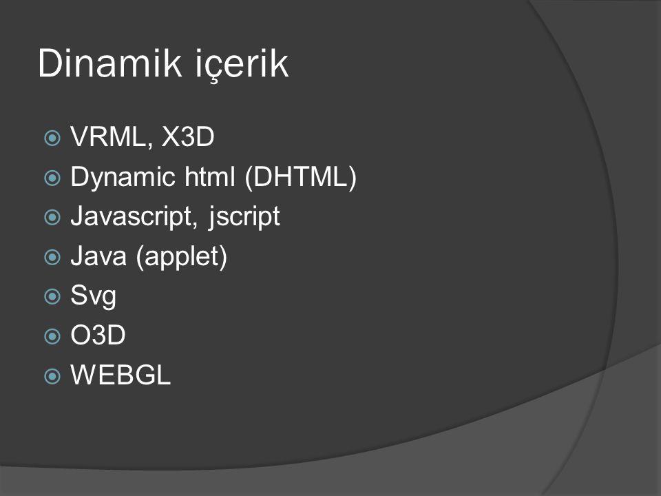 Dinamik içerik VRML, X3D Dynamic html (DHTML) Javascript, jscript