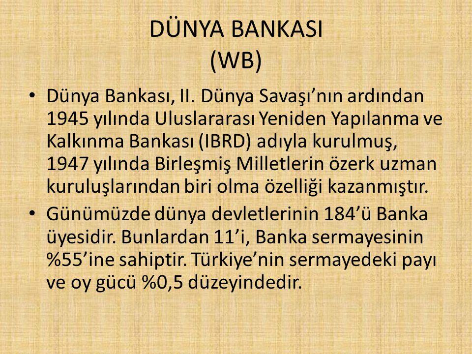 DÜNYA BANKASI (WB)