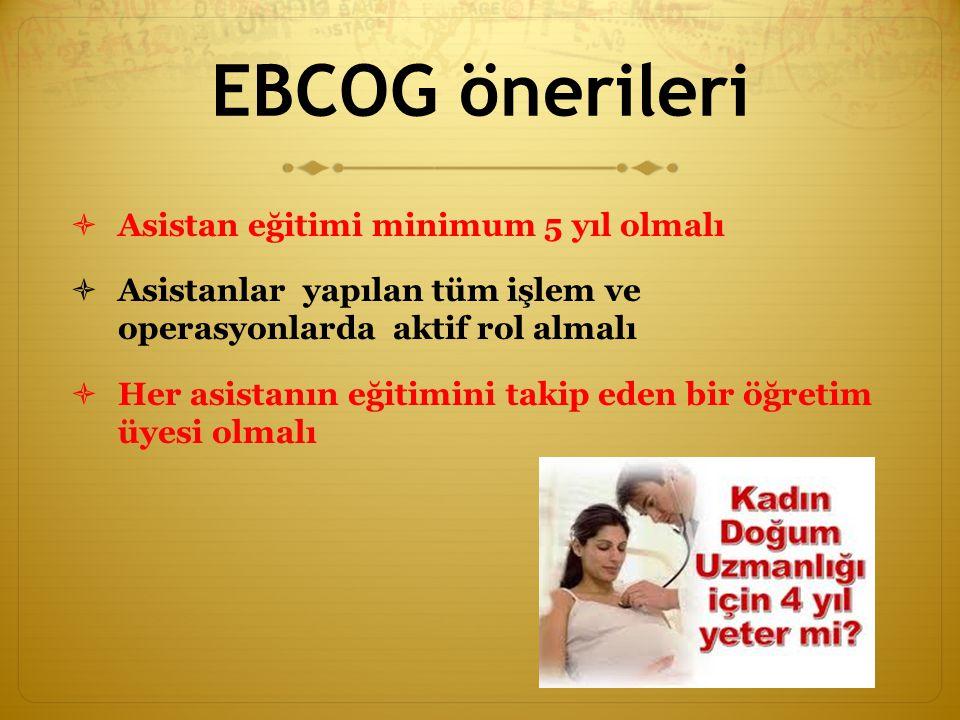 EBCOG önerileri Asistan eğitimi minimum 5 yıl olmalı
