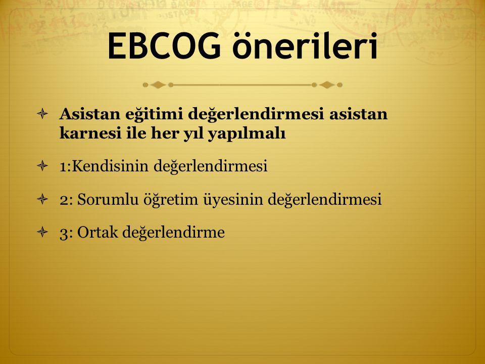 EBCOG önerileri Asistan eğitimi değerlendirmesi asistan karnesi ile her yıl yapılmalı. 1:Kendisinin değerlendirmesi.