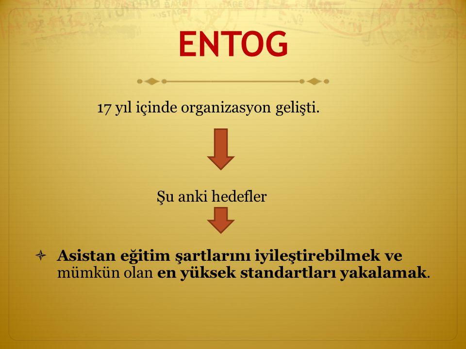 ENTOG 17 yıl içinde organizasyon gelişti. Şu anki hedefler