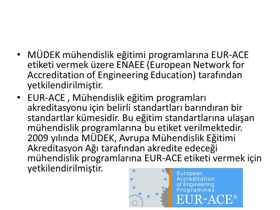 MÜDEK mühendislik eğitimi programlarına EUR-ACE etiketi vermek üzere ENAEE (European Network for Accreditation of Engineering Education) tarafından yetkilendirilmiştir.